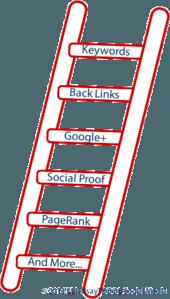 ladder-climb-serps-trool-social-media