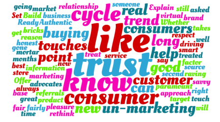 wordcloud-trool-social-media-un-marketing-trend-2016